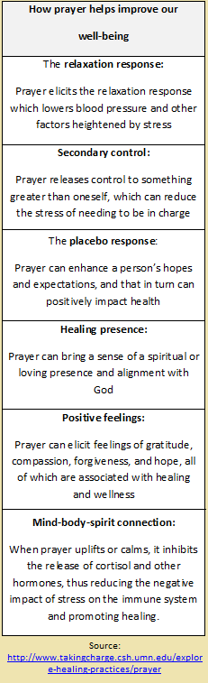 Prayer and well-being