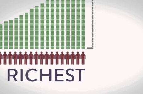 Global Wealth Inequality Explained